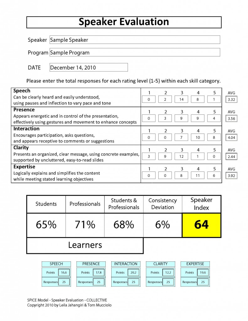 Visually Speaking Assessment Tools – Sample Evaluation